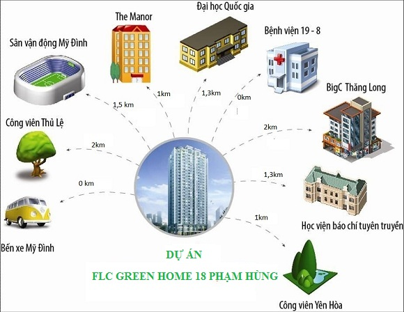 Chung-cu-FLC-Green-Home-18-Pham-Hung13